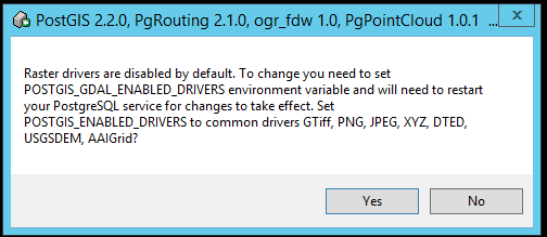 Part 1: Getting Started With PostGIS: An almost Idiot's